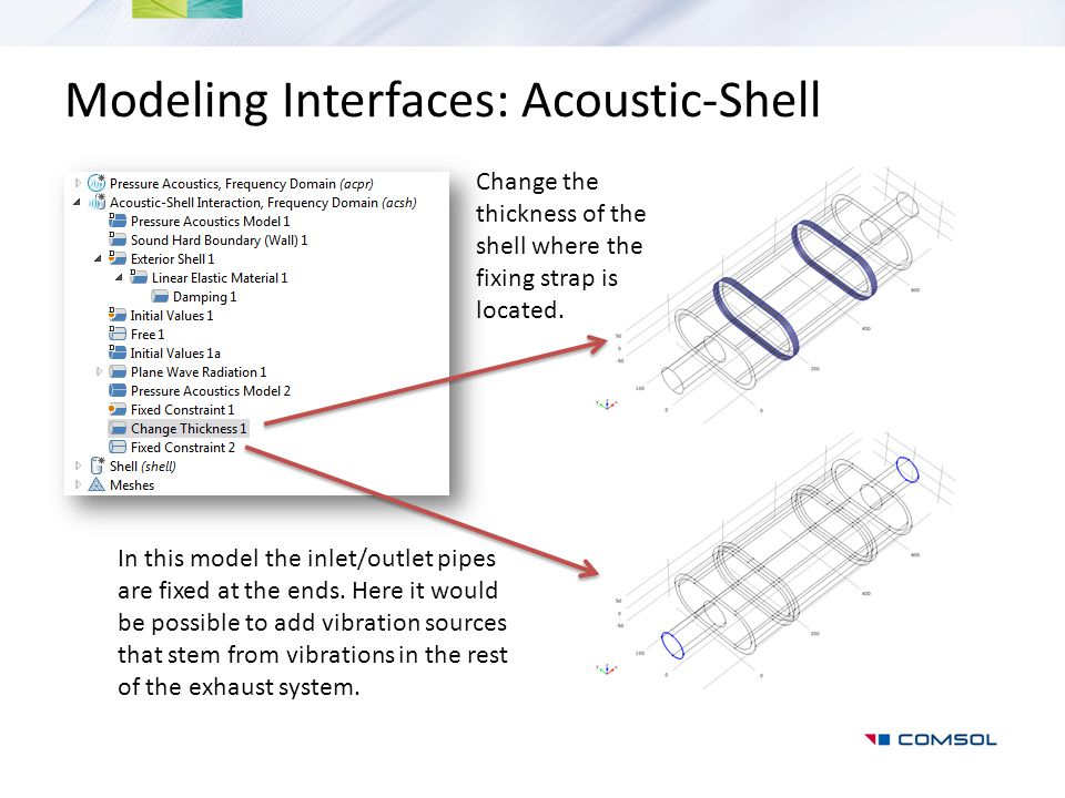 Modeling Interfaces: Acoustic-Shell