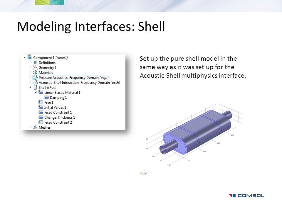 Modeling Interfaces: Shell