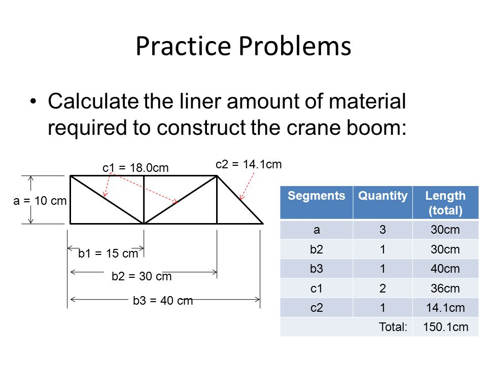 Practice Problems Calculate the liner amount of material required to construct the crane boom: b1 = 15 cm.