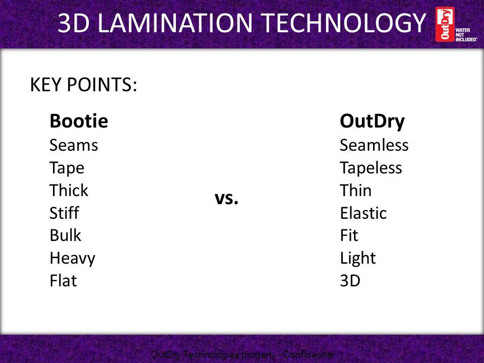 3d lamination technology