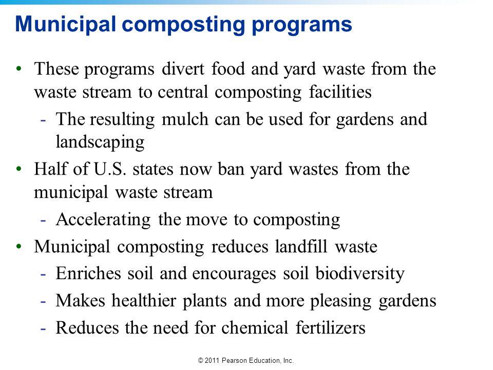 Municipal composting programs