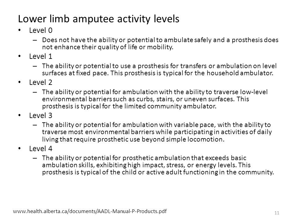 Lower limb amputee activity levels