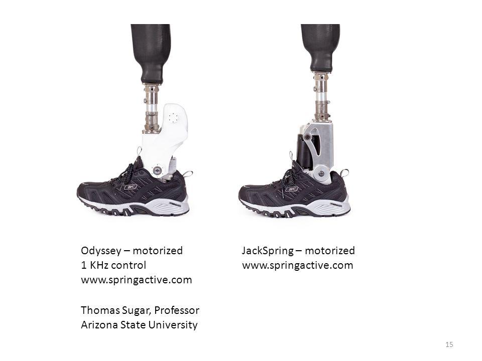 Odyssey – motorized 1 KHz control. www.springactive.com. JackSpring – motorized. www.springactive.com.