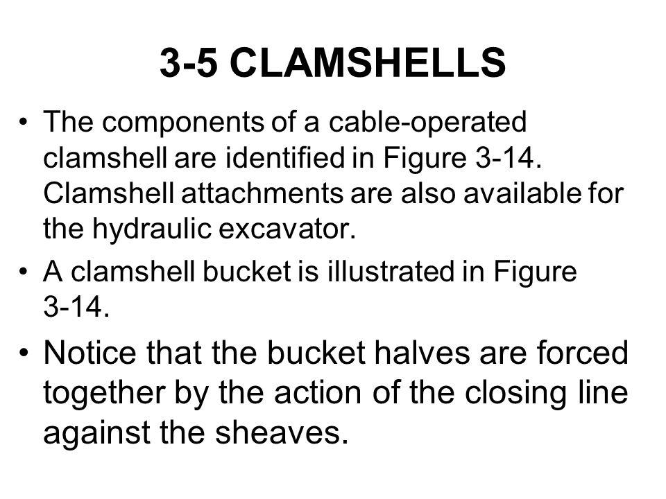3-5 CLAMSHELLS