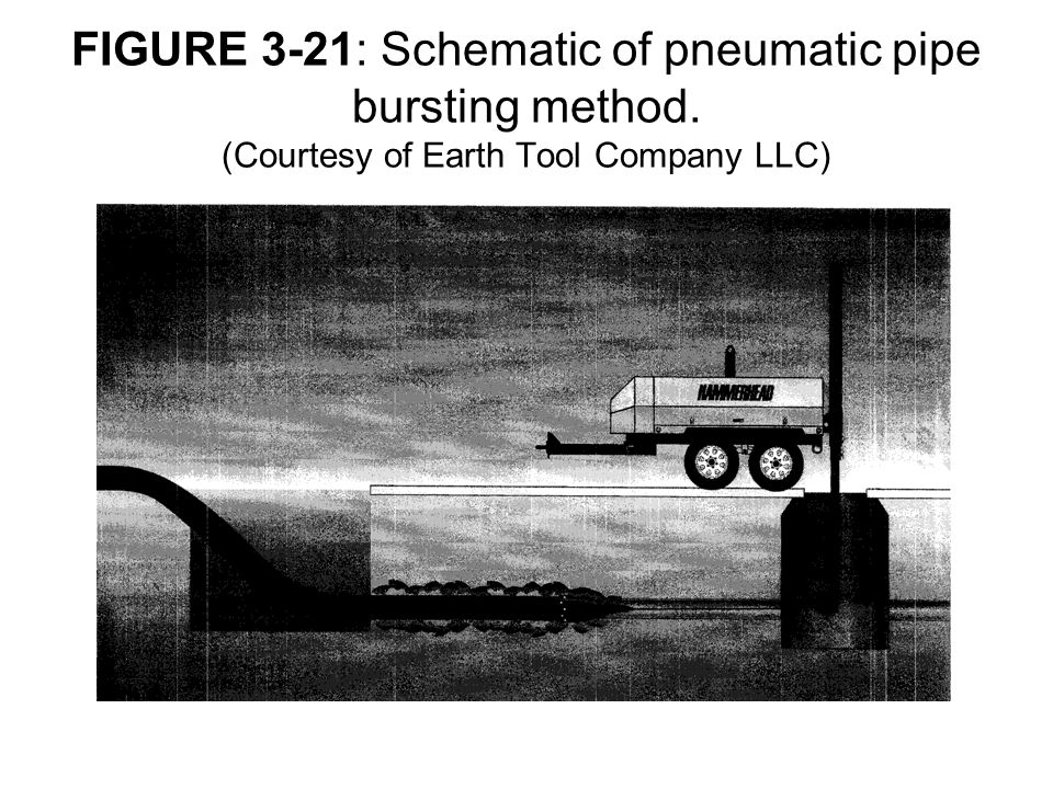 FIGURE 3-21: Schematic of pneumatic pipe bursting method
