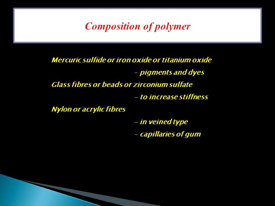 Composition of polymer