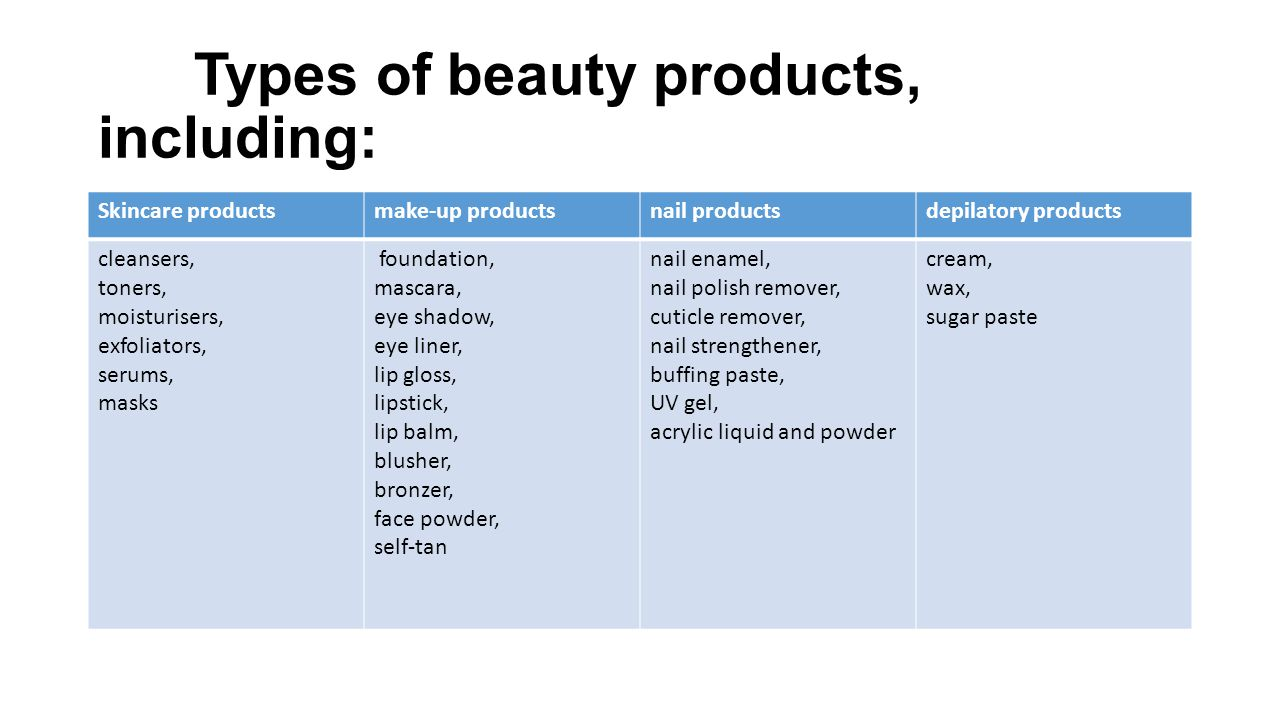 Types of beauty products, including: