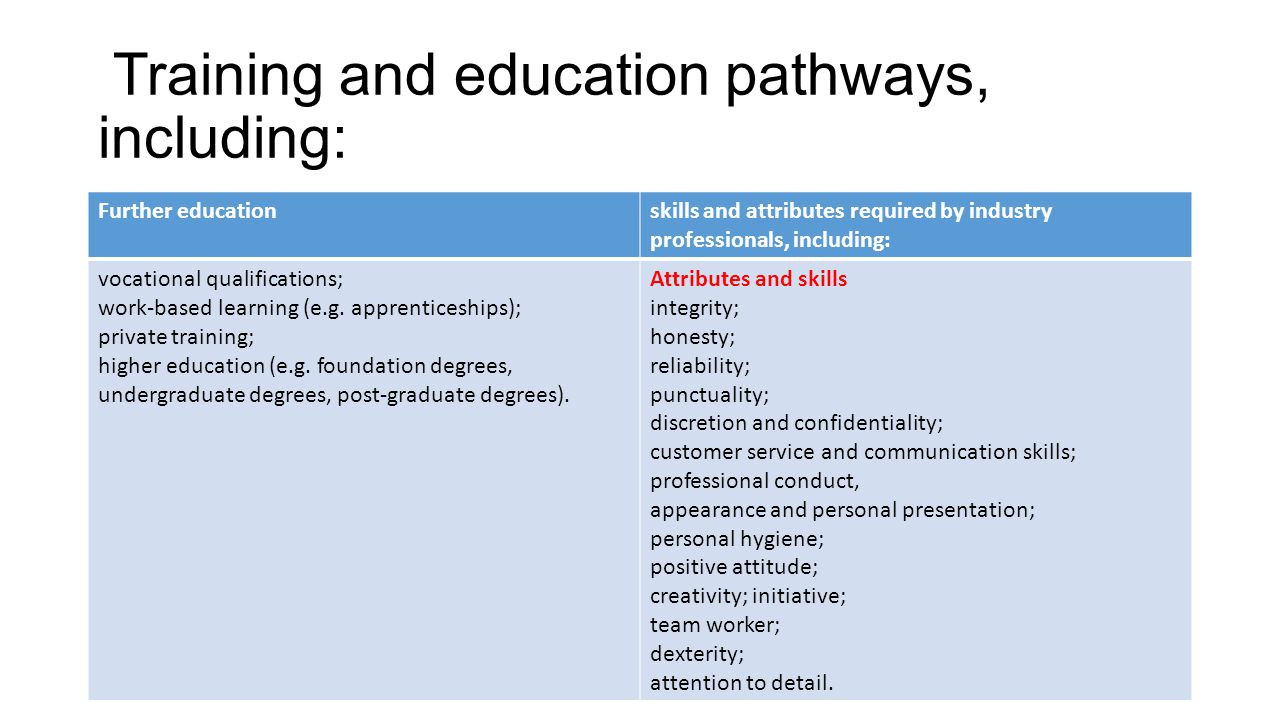 Training and education pathways, including: