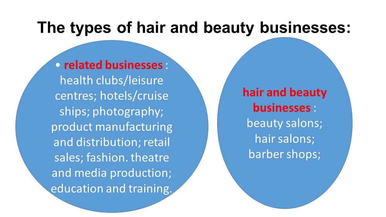The types of hair and beauty businesses: