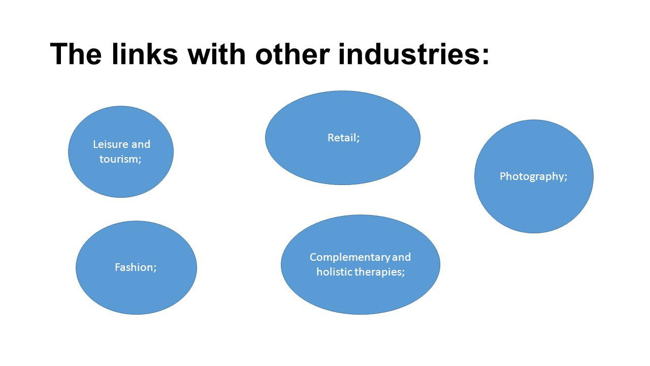 The links with other industries: