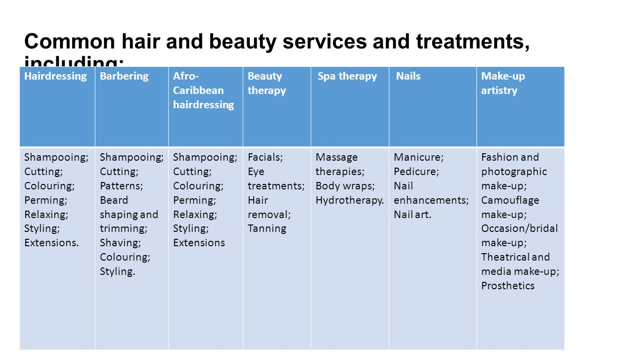 Common hair and beauty services and treatments, including: