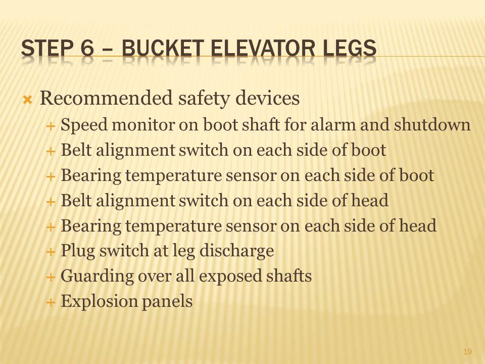 Step 6 – Bucket elevator Legs