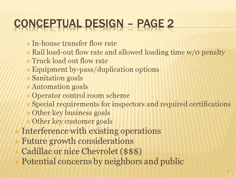 Conceptual design – page 2