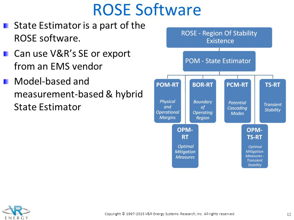 ROSE Software State Estimator is a part of the ROSE software.