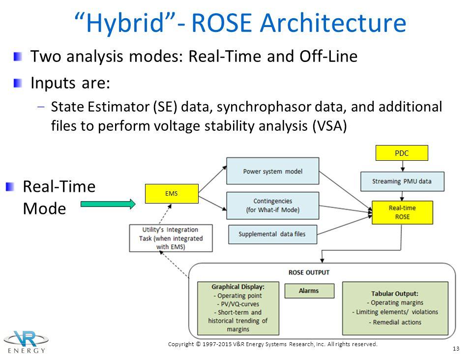 Hybrid - ROSE Architecture