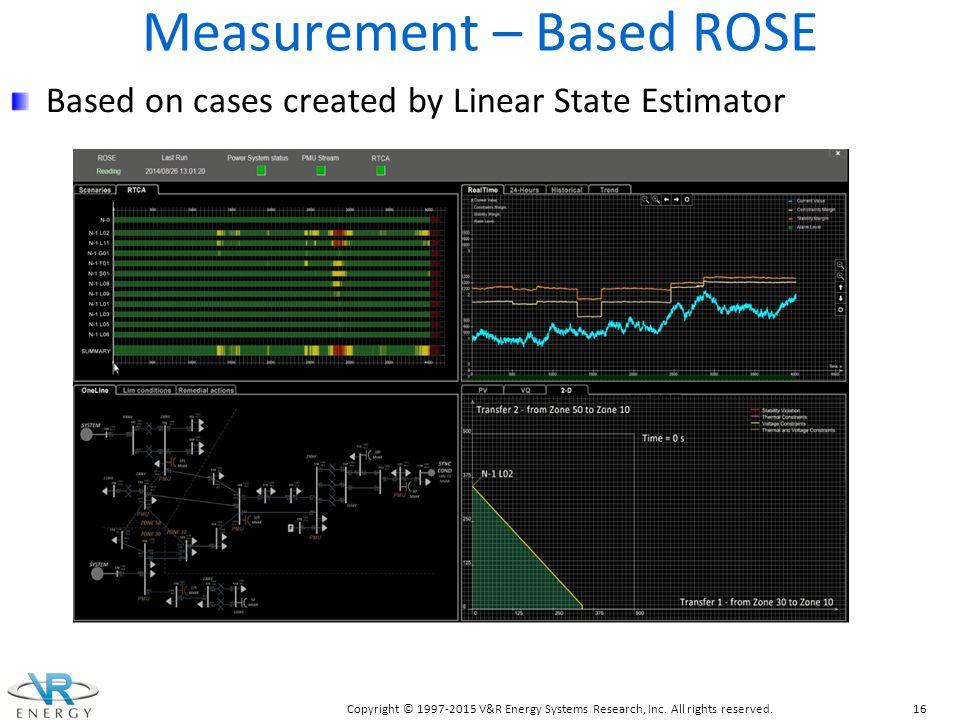 Measurement – Based ROSE