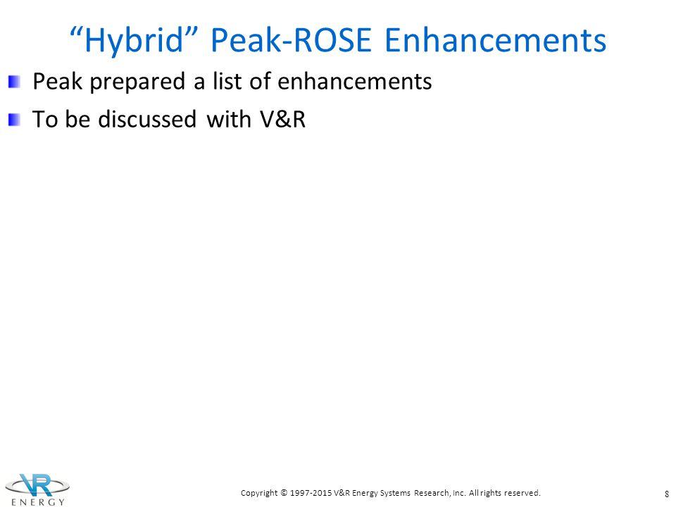 Hybrid Peak-ROSE Enhancements