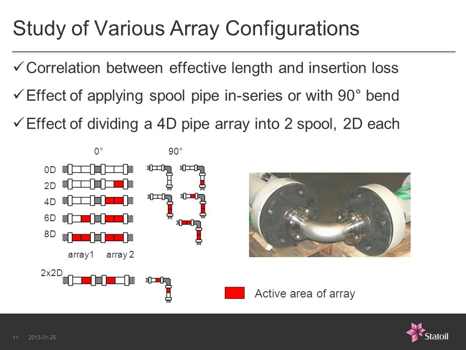 Study of Various Array Configurations