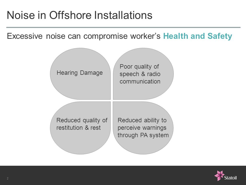 Noise in Offshore Installations