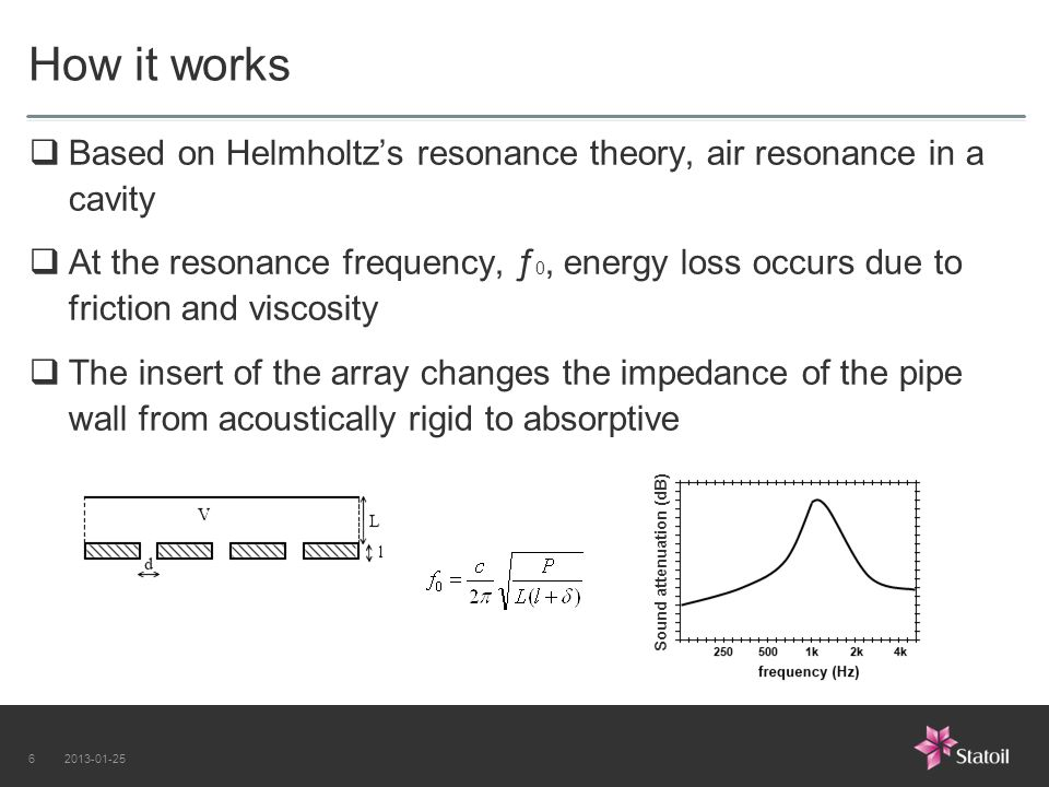 How it works Based on Helmholtz's resonance theory, air resonance in a cavity.