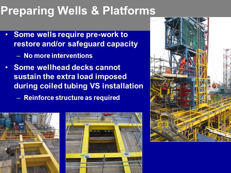 Preparing Wells & Platforms