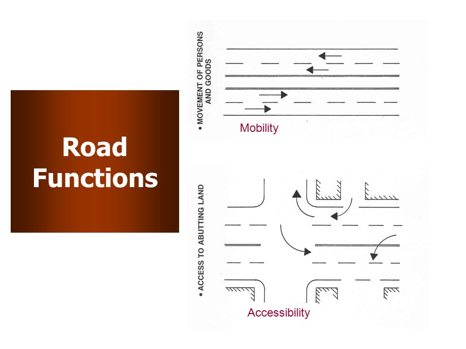 Mobility Road Functions Accessibility