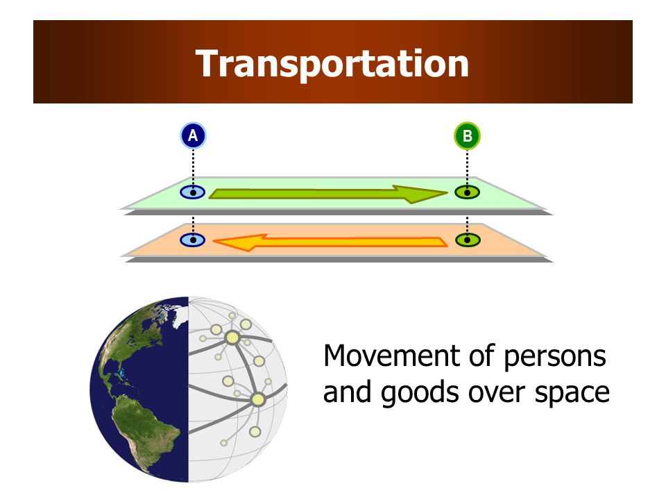 Transportation A B Movement of persons and goods over space