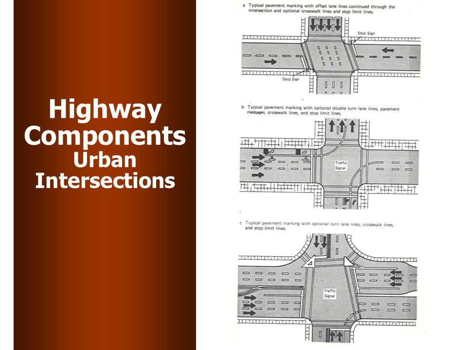 Highway Components Urban Intersections