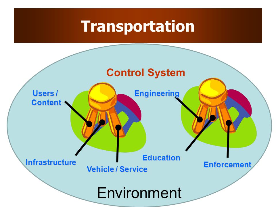 Transportation Environment Control System Engineering Users / Content