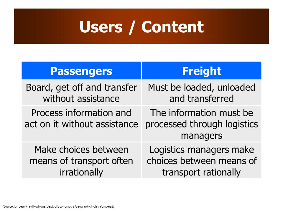 Users / Content Passengers Freight