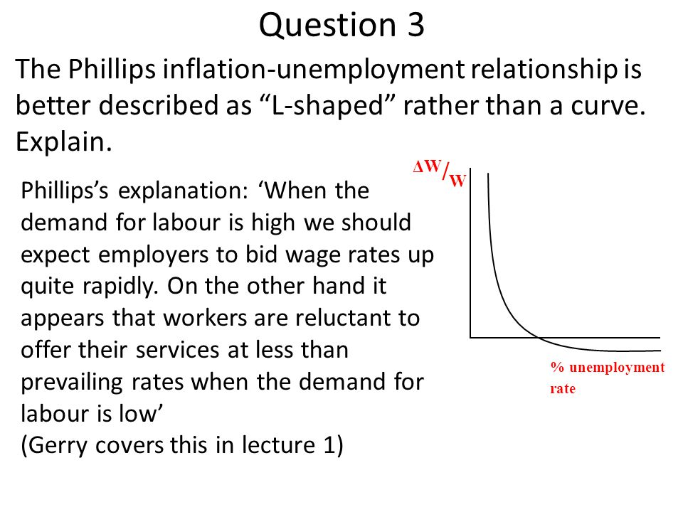 Question 3 The Phillips inflation-unemployment relationship is better described as L-shaped rather than a curve. Explain.