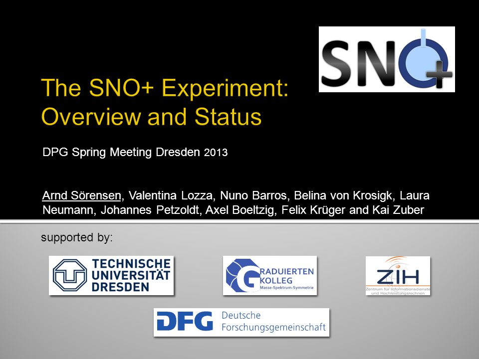 The SNO+ Experiment: Overview and Status