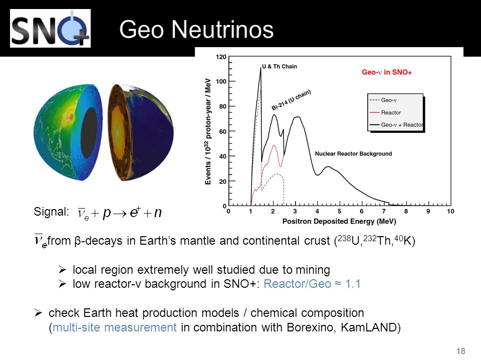 Geo Neutrinos Signal: from β-decays in Earth's mantle and continental crust (238U,232Th,40K) local region extremely well studied due to mining.