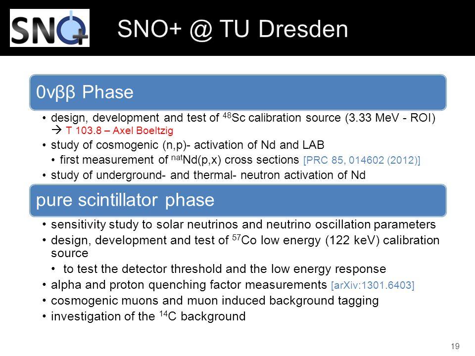 SNO+ @ TU Dresden 0vββ Phase pure scintillator phase