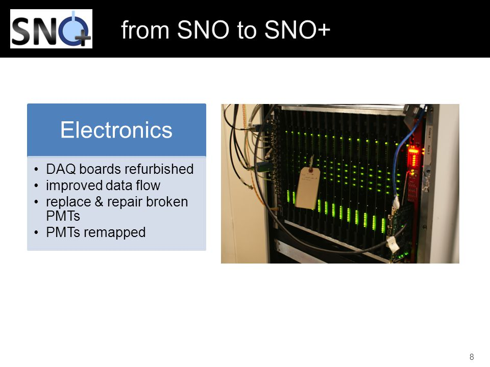 from SNO to SNO+ Electronics DAQ boards refurbished improved data flow