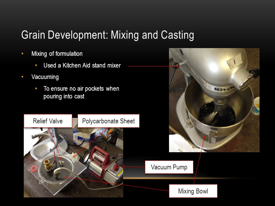 Grain Development: Mixing and Casting