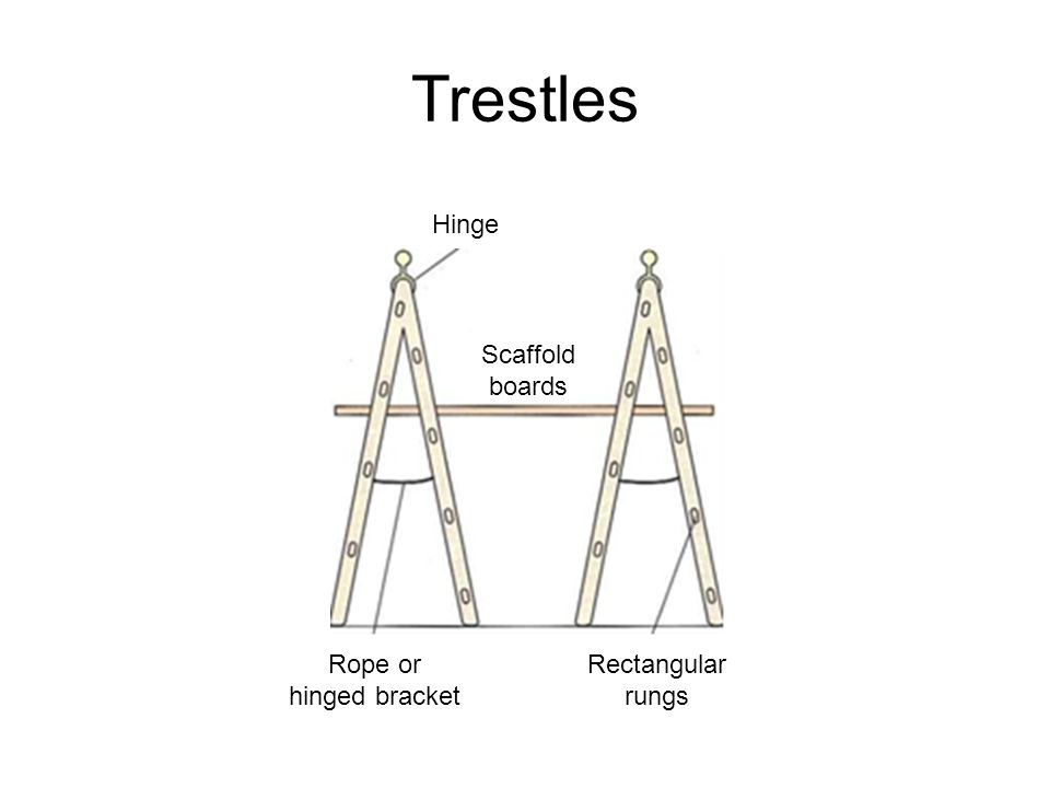 Trestles Hinge Scaffold boards Rope or hinged bracket