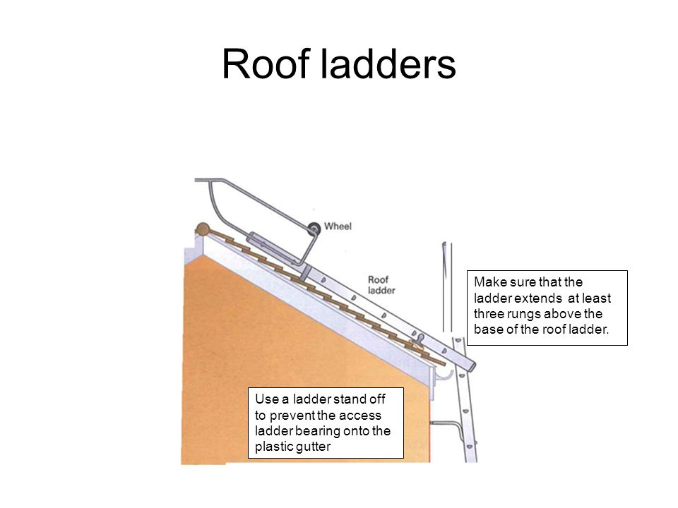 Roof ladders Make sure that the