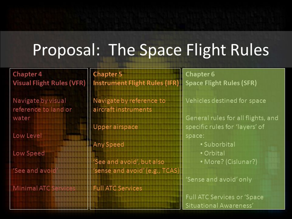 Proposal: The Space Flight Rules