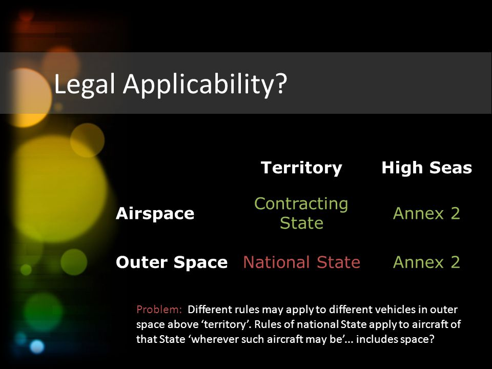 Legal Applicability Territory High Seas Airspace Contracting State