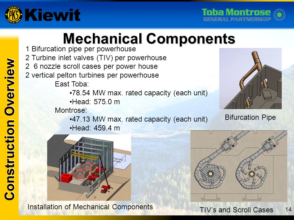 Mechanical Components Construction Overview
