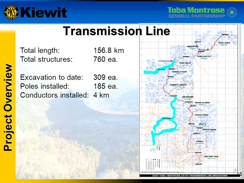 Transmission Line Project Overview Total length: 156.8 km