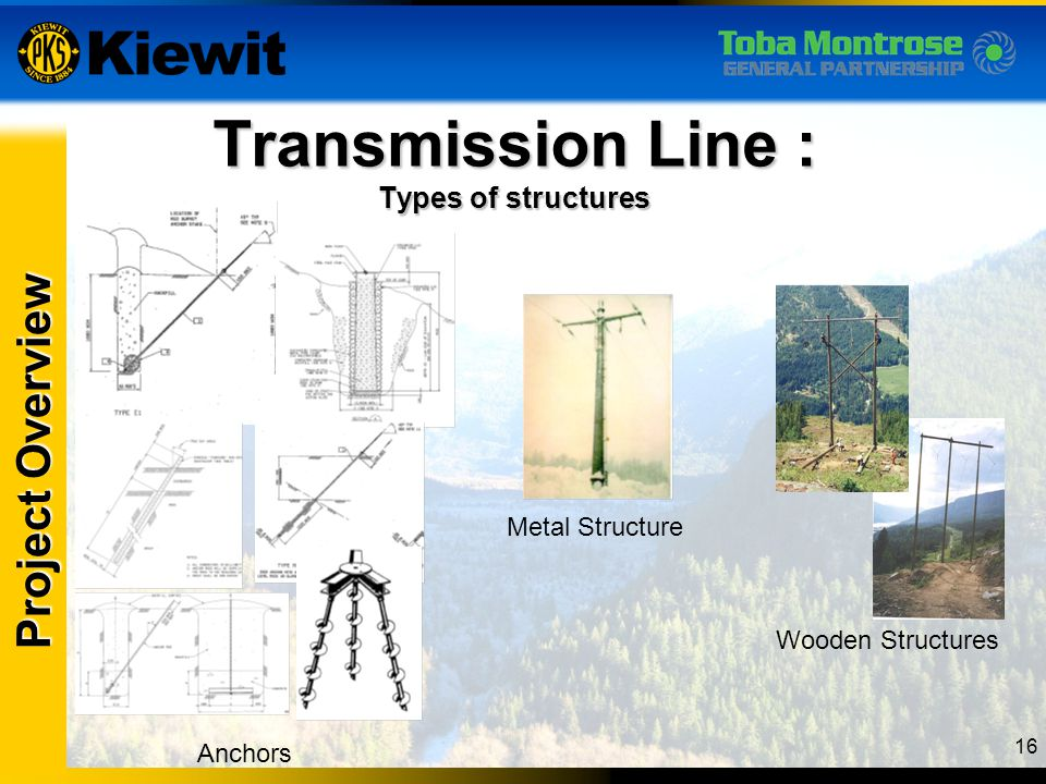 Transmission Line : Types of structures