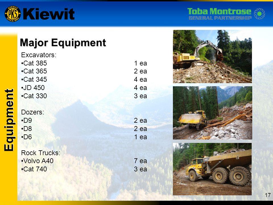 Equipment Major Equipment Excavators: Cat 385 1 ea Cat 365 2 ea