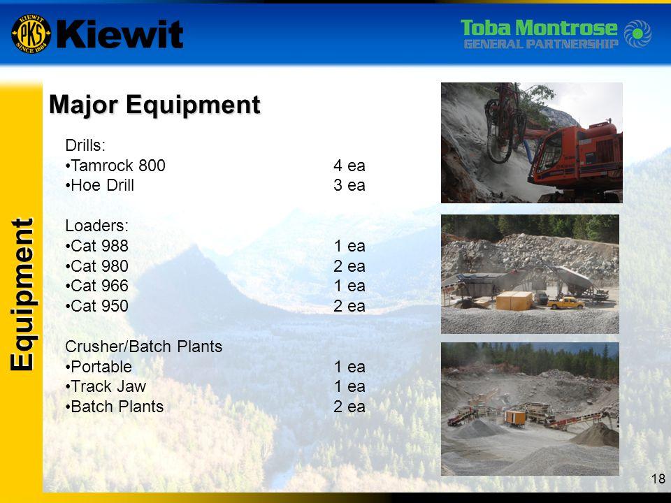 Equipment Major Equipment Drills: Tamrock 800 4 ea Hoe Drill 3 ea