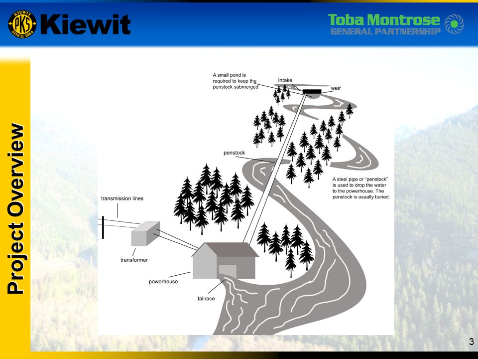Toba Site Project Overview 3