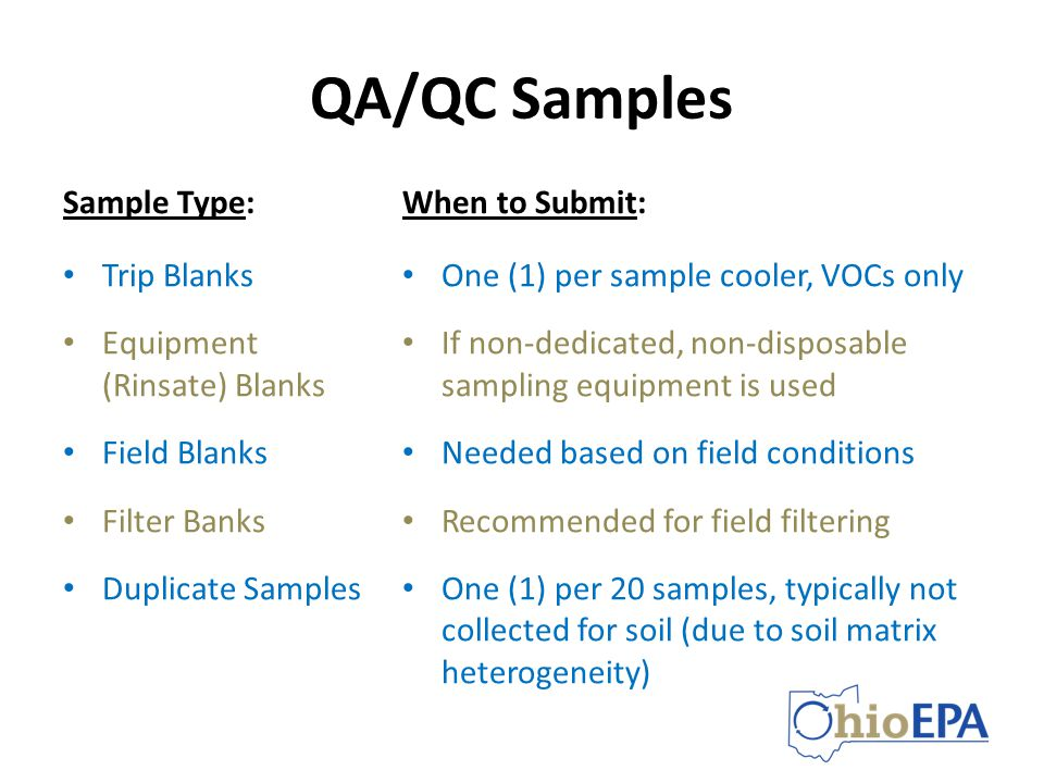 QA/QC Samples Sample Type: When to Submit: Trip Blanks