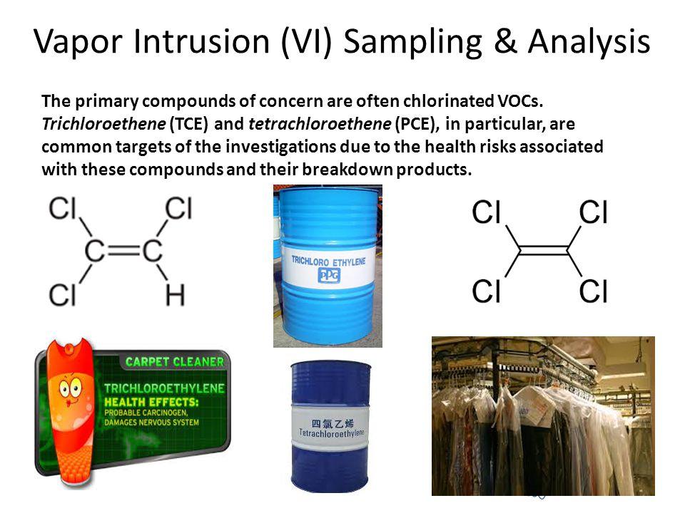 Vapor Intrusion (VI) Sampling & Analysis