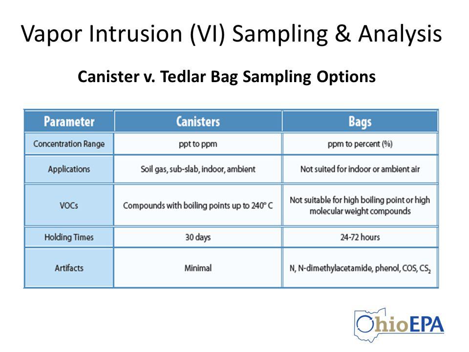 Canister v. Tedlar Bag Sampling Options
