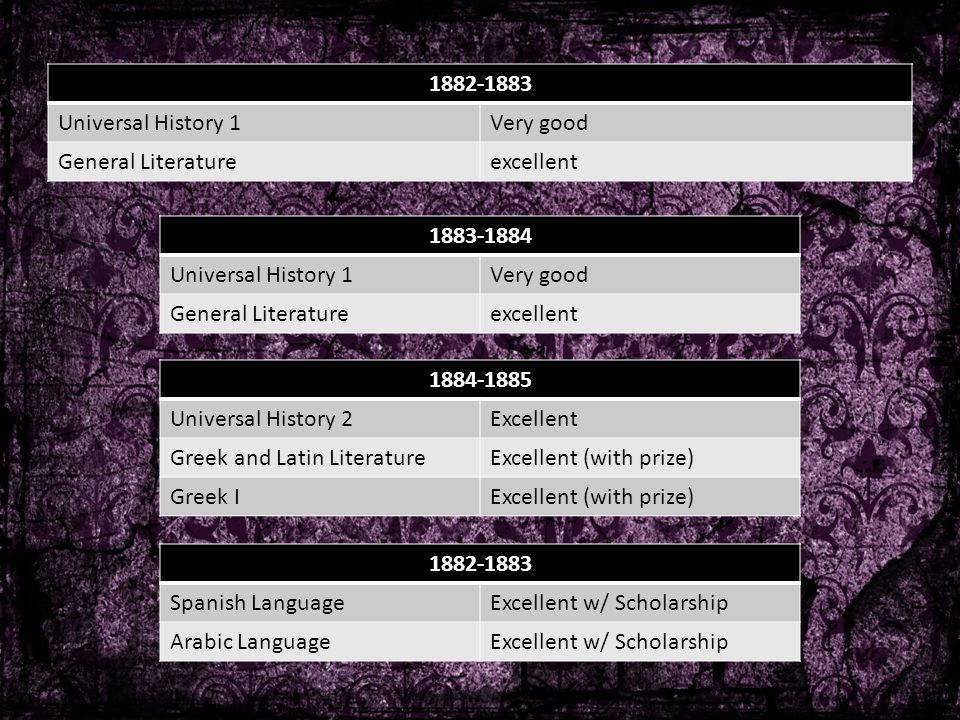 1882-1883 Universal History 1. Very good. General Literature. excellent. 1883-1884. Universal History 1.